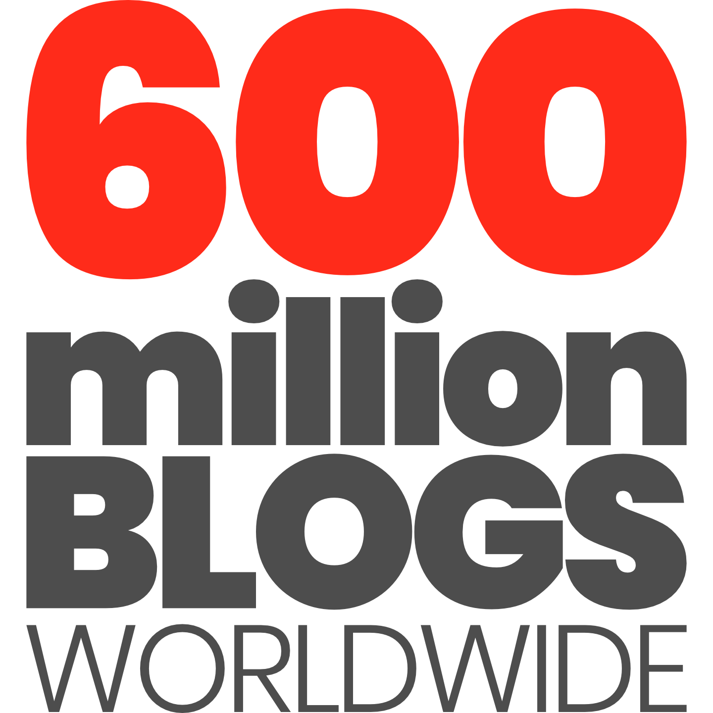 600 MILLION BLOGS
